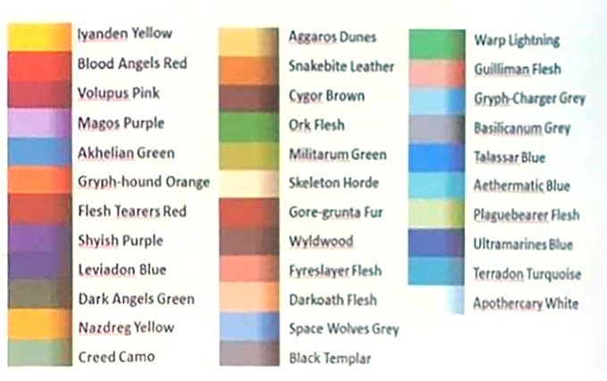 Games Workshop Citadel Contrast Paint - Colour List