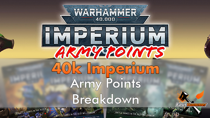 Warhammer Imperium Magazine - Army Points Breakdown - Featured